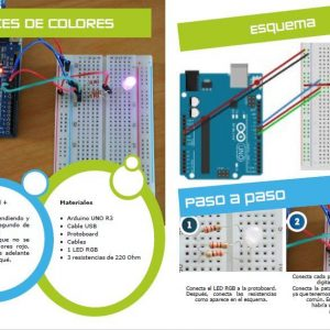 Teen maker Kit